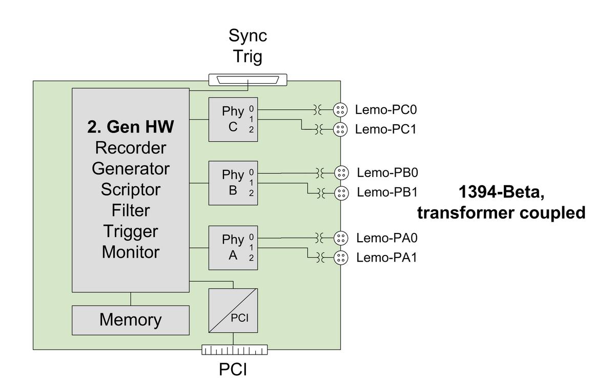 Firespy3850 3852 Daptechnology Block Diagram Of Transformer Firespy3852